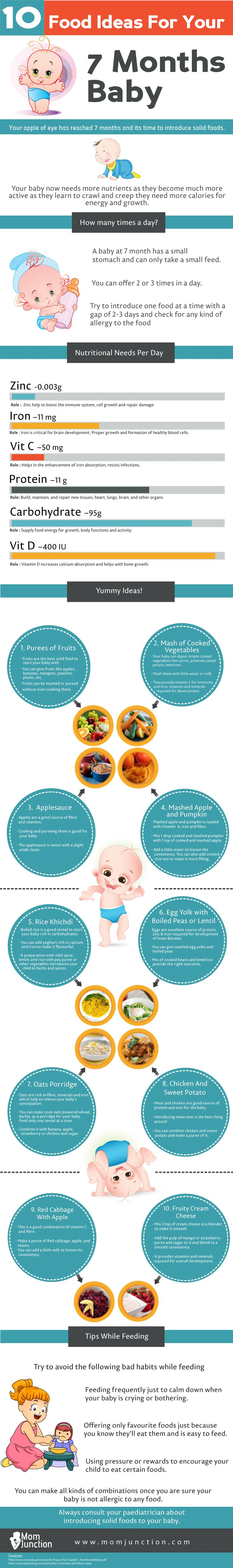Congratulations! Your baby is now 7 months old. Thinking which foods you can offer your baby at this stage? Here is our list of ideas for 7 month baby food