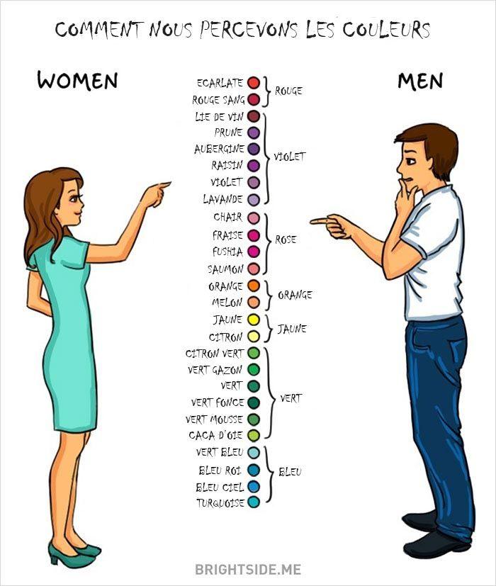 14 differences hommes femmes hilarantes (7)