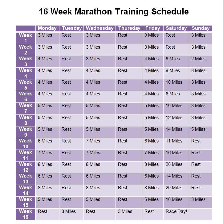 Full Marathon Training Schedule