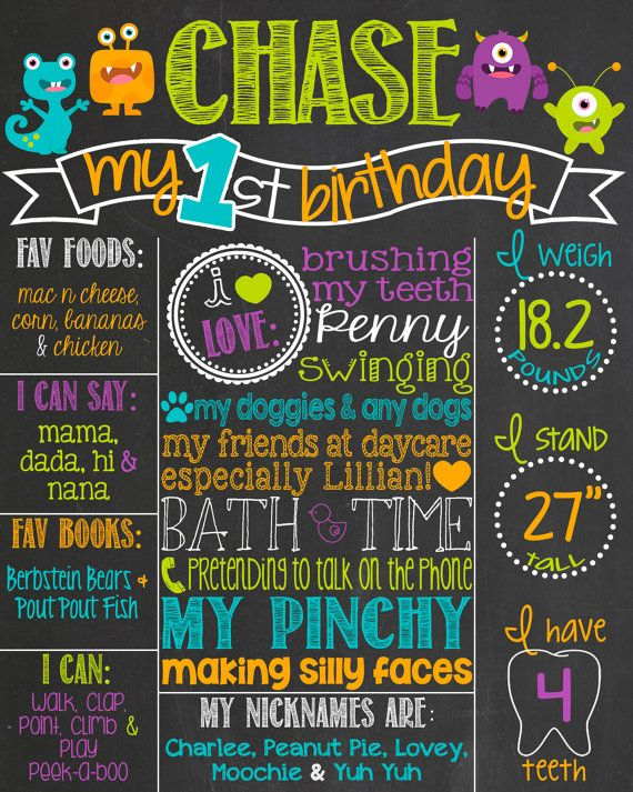 Monster Theme Birthday Chalkboard Poster // First Birthday Chalkboard Sign // Custom Printable // Boy // Monsters // Birthday Board by PersonalizedChalk