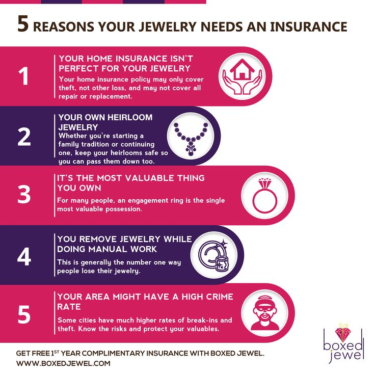Boxed jewel gives free 1st year complimentary insurance for every jewel you purchase. Here are 5 reasons why you need it. #insurance #jewels #gold #diamond