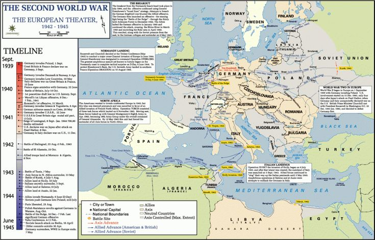 WWII European Theater Timeline of major events