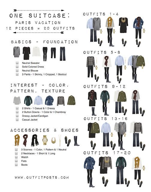 a great way to unify your wardrobe. Outfit Posts: one suitcase: paris vacation capsule wardrobe