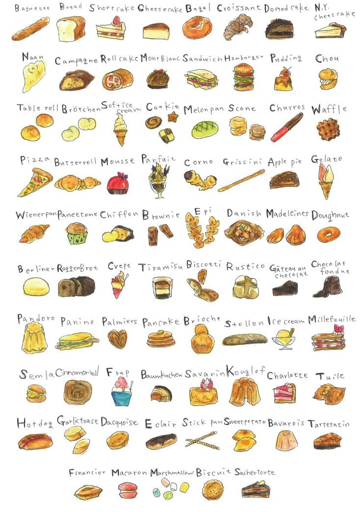 All the breads of the world (well, almost). #bread #baked_goods #food #illustration