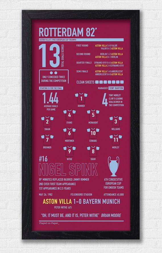 Rotterdam 82' Aston Villa Infographic Print by PlayedonPaper