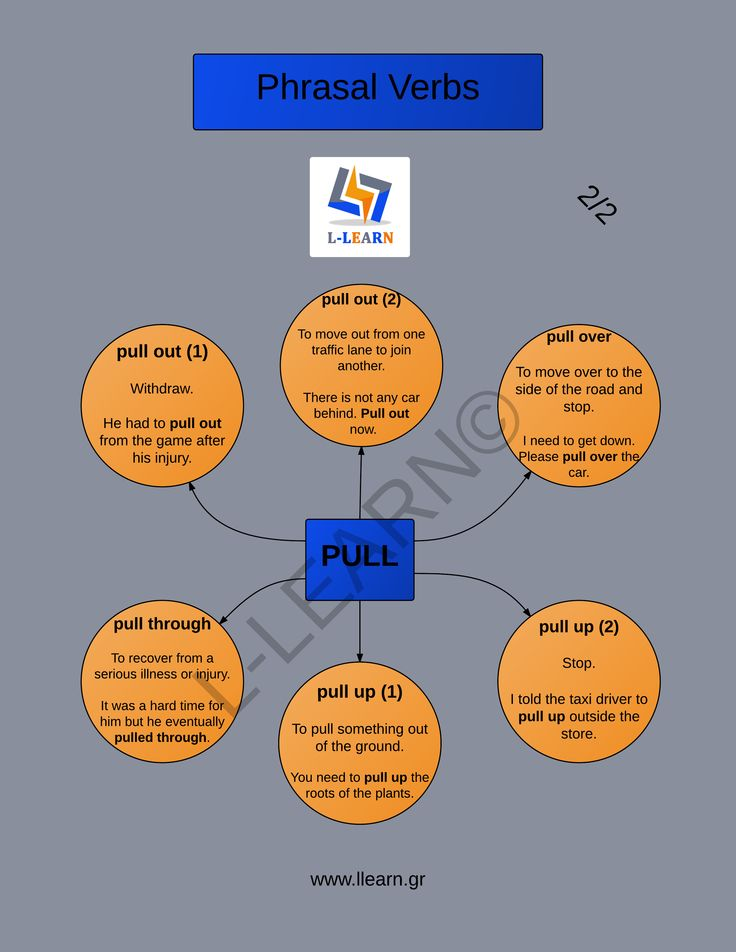 Pull part 2. #phrasal #verb #English #Αγγλικά