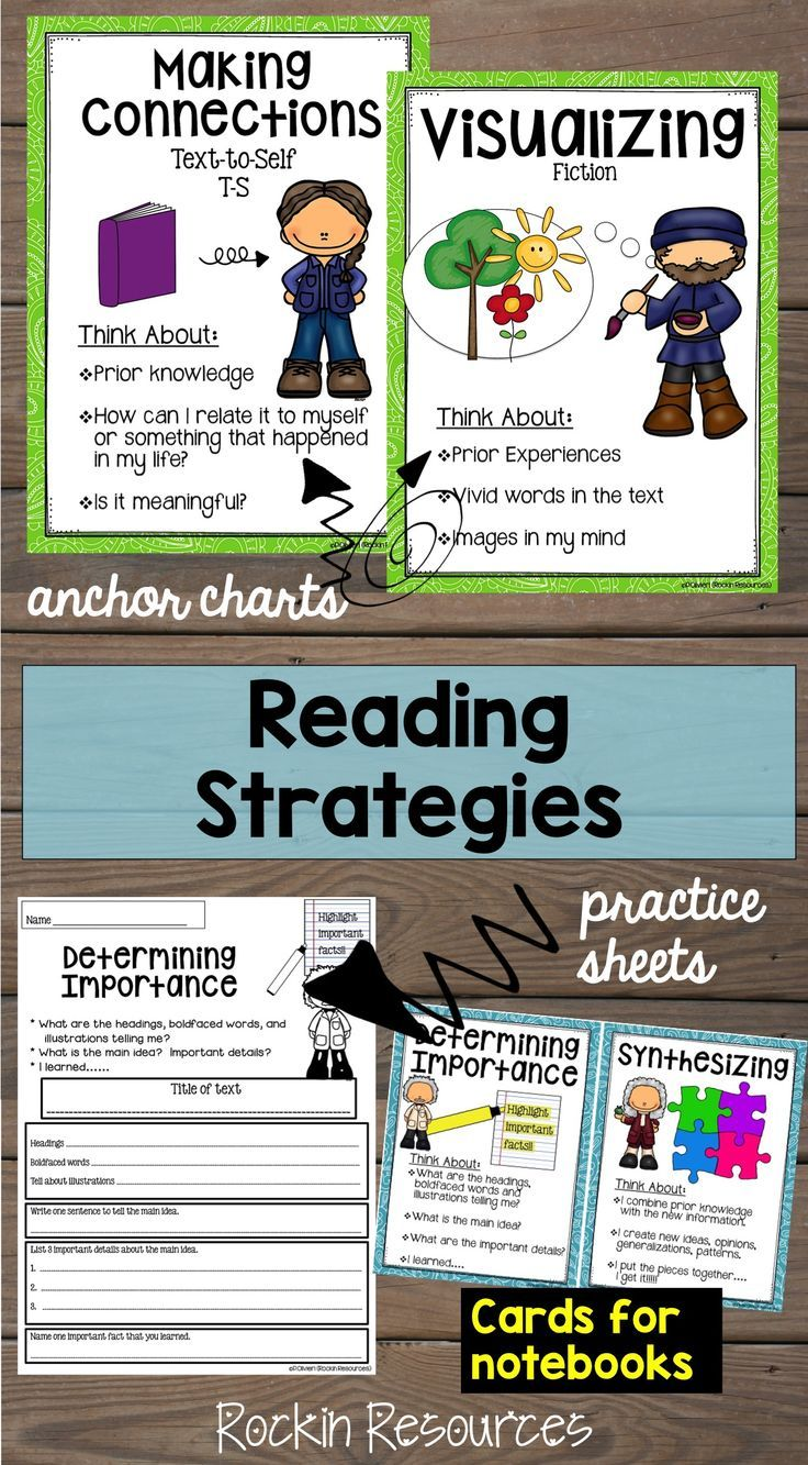 Reading Prehension Strategies Anchor Charts Cards