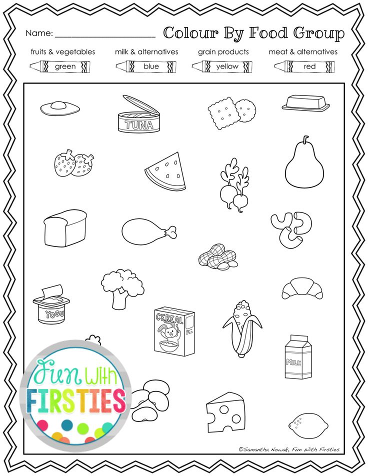the 25 best keto food pyramid ideas on pinterest