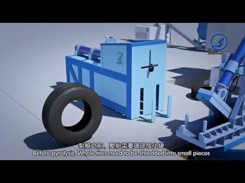 Fully continuous tyre pyrolysis plant 3D video; Tyre to oil recycling plant - YouTube