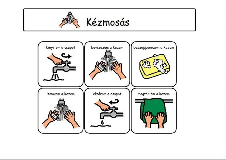 vizualizált kézmosás. letölthető a www.autizmusdiy.hu -n