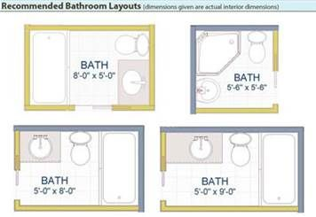 Image Result For Small Bathroom Layout Floor Plans