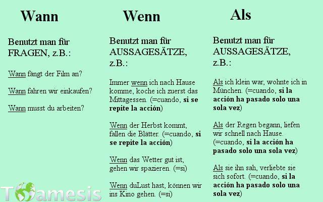 between deutsch