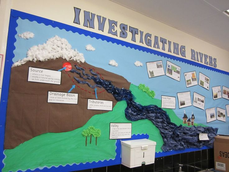 Investigating Rivers display