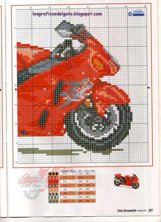 Gráficos de motos deportivas...