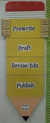 Draft, revise, final