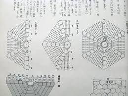 Imagem relacionada