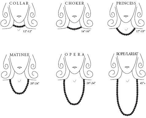 I get a lot of people asking me about what different lengths of necklace really look like and giving demonstrations. So I thought I'd share this little picture I found Read More...