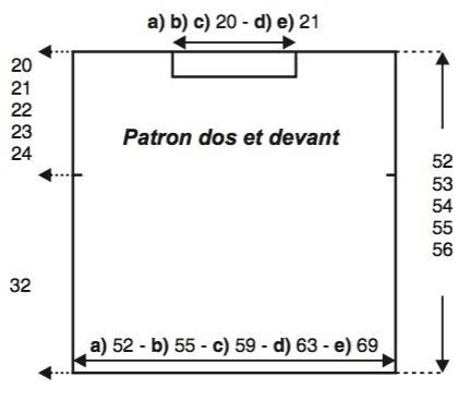 schéma dos dev pull tube Phildar