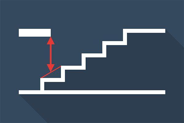m s de 1000 ideas sobre calcul escalier en pinterest am nagement sous escalier cloison. Black Bedroom Furniture Sets. Home Design Ideas