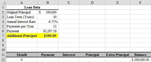 Pin On Free Mortgage Calc