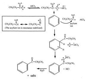 Benzene Flow Chart Chemistry Schemes Organic Chemistry