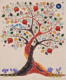 Rodeados de Símbolos: El Árbol de la vida: eje del mundo