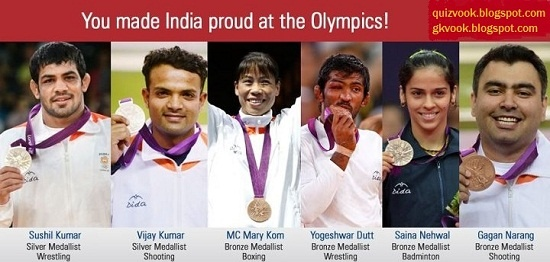 India olympic Winners 2012|2012 India olympic Winners Complete Details :: QUIZVOOK|GK|QUIZ|CURRENT AFFAIRS 2013|UPSC