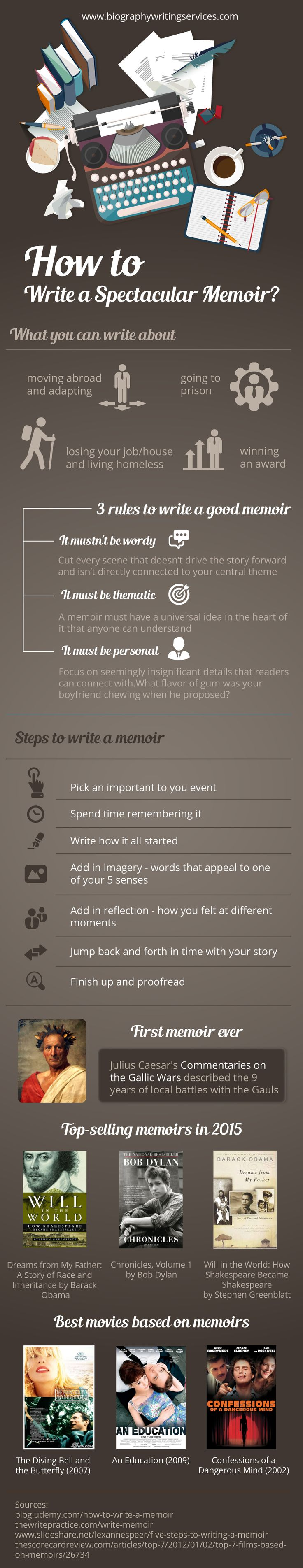 how to write a spectacular memoir inforgaphic