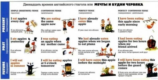 Английский нужен всем!