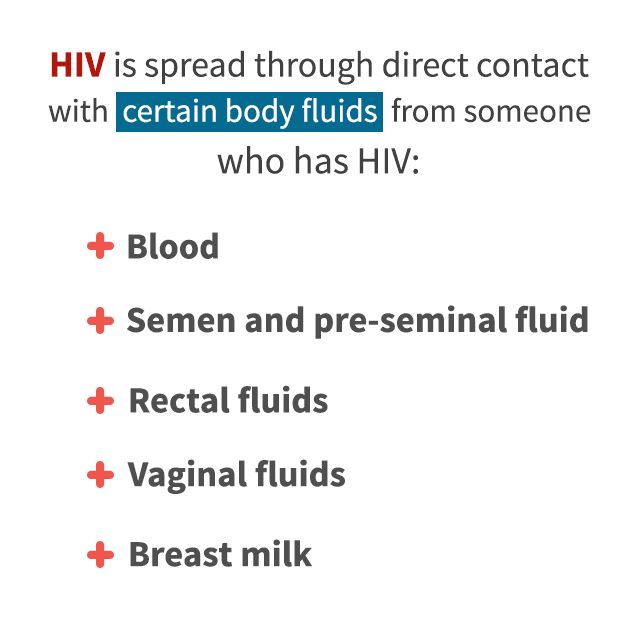 Can Hiv Be Transmitted Through Skin Contact