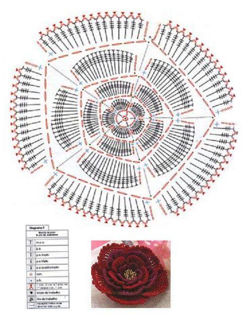 Olá amiga!       Atualização... 02 de julho de 2011...       A Nadia, uma querida leitora e amiga, encontrou o gráfico e me repa...