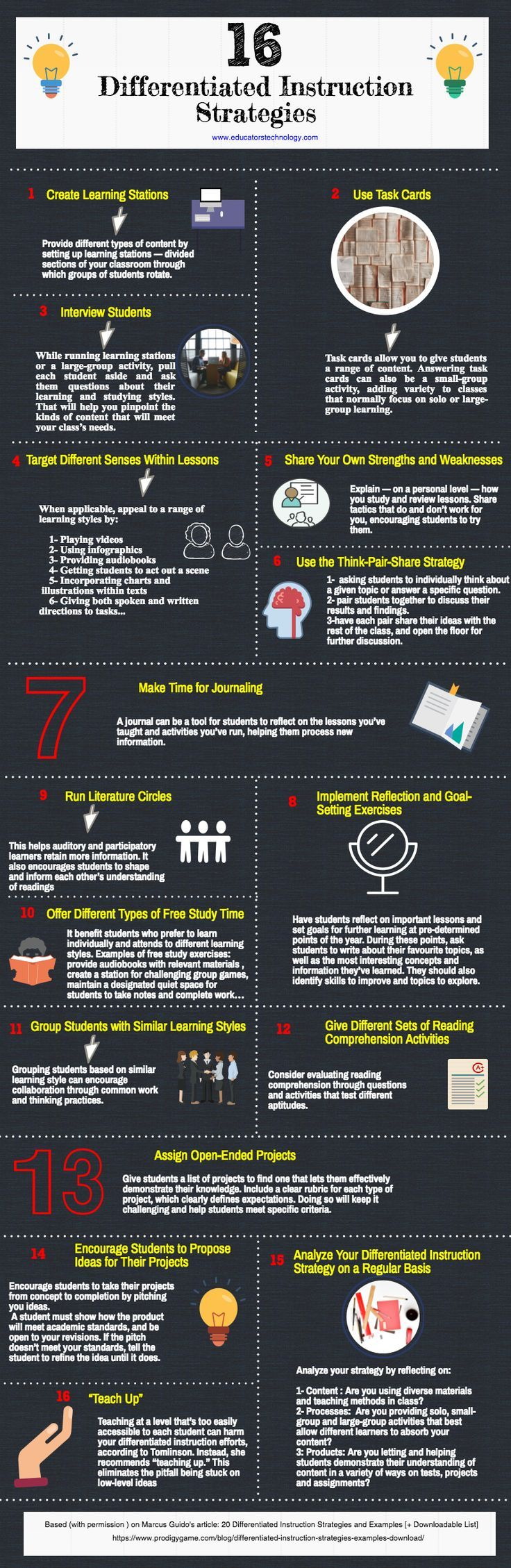 16 Differentiated Instruction Strategies