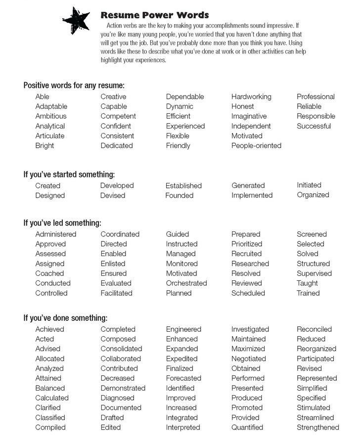 Helpful resume words