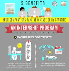 31 best Career Services Events images on Pinterest | Career, Carrera ...