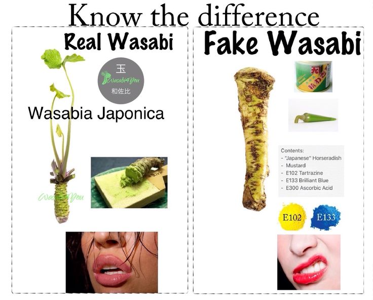 Know the difference...