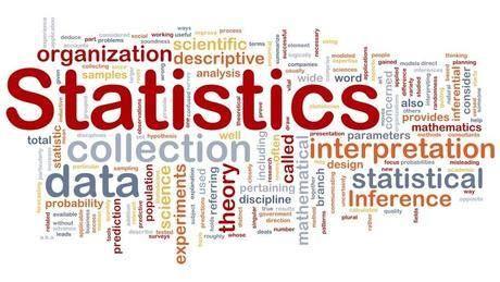 statistics homework help online free Assignment Doer