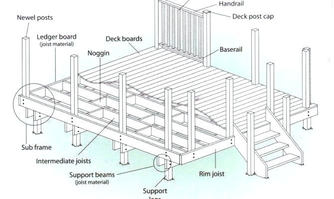 Deck Blueprints Deck Design Plans Wood Deck Designs Plans