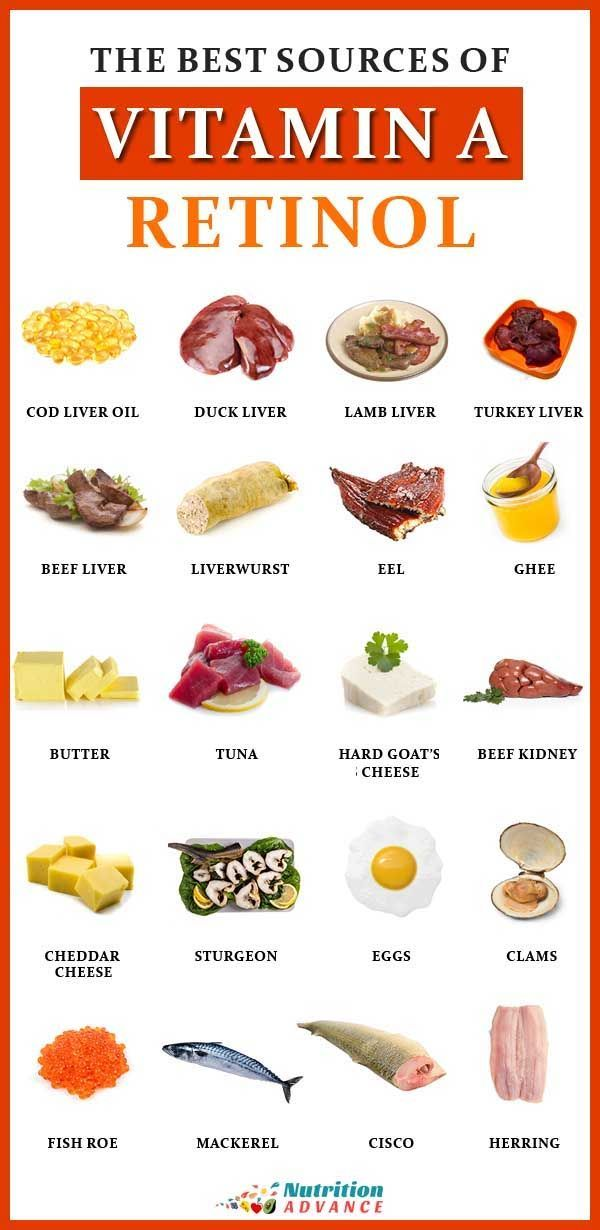 The Top 20 Foods High In Vitamin A (and Retinol vs. Carotenoids) in 2020 |  Vitamin a foods, Food, Sources of vitamin a
