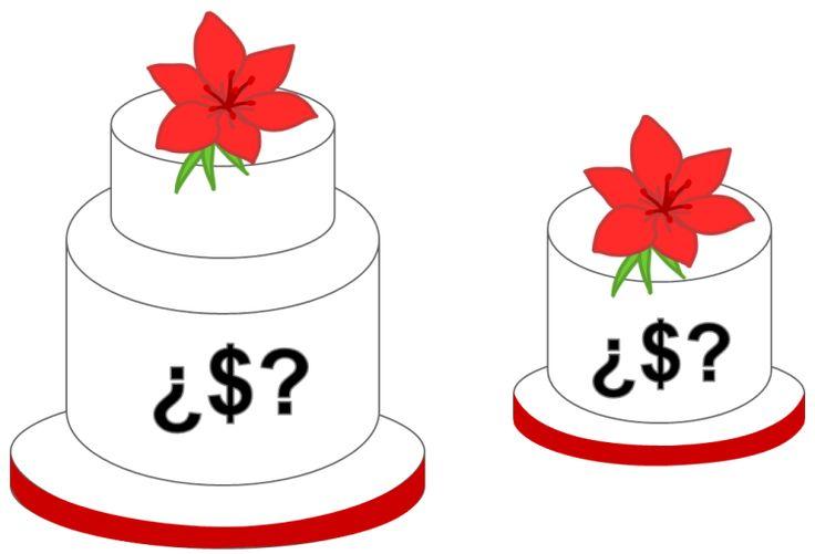 Porqué una torta, cupcakes, cakepops o galletas personalizadas cuestan lo que cuestan. Una mirada rápida a los costos de elaboración de estos productos.