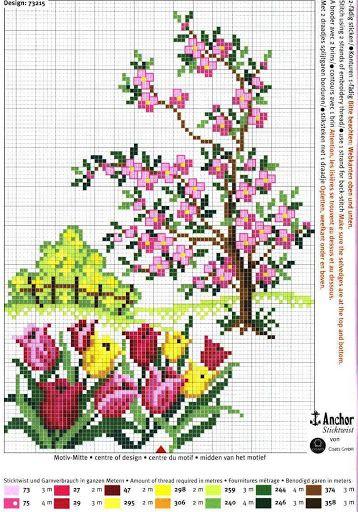 Χειροτεχνήματα: σχέδια με δέντρα για κέντημα /tree cross stitch patterns