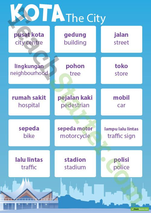 The City – Indonesian Language Poster Teaching Resource