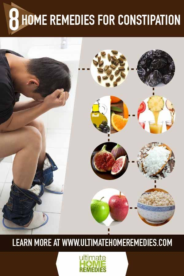 22 best constipation remedies images on pinterest constipation 8 natural home remedies for constipation malvernweather Gallery