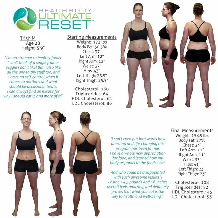 The Beachbody Ultimate Reset is a complete, 3-phase daily program that provides you with everything you need to Reclaim your body's natural balance, Release the harmful materials you may be storing within you, and Restore your system to its maximum health in just 21 days without working out.