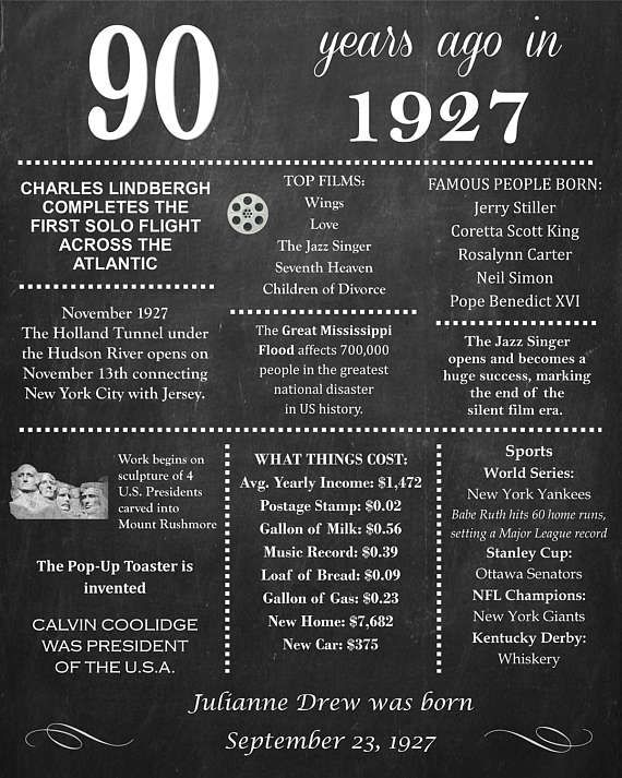 Personalized 90th Birthday Chalkboard Poster 1927 Facts