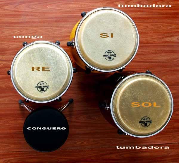 Ejemplo de afinación de set de 3 congas. Imagen extraída de www.shaddy.it