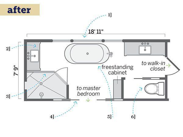 Luxury Master Bathroom Floor Plans In 2020 Bathroom Floor Plans Master Bathroom Layout Bathroom Layout
