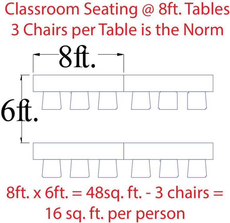 Training / Class Room