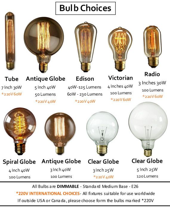 ANY 5 Bulbs Buy 4 get 1 free Antique Style by HangoutLighting