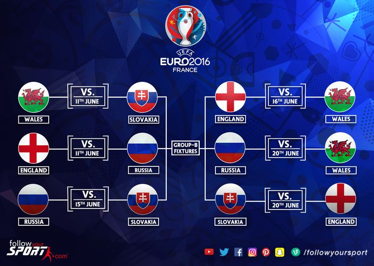 Euro 2016 GroupB #Fixtures #Euro2016 #Football #Soccer #Wales #Slovakia #England  #Russia