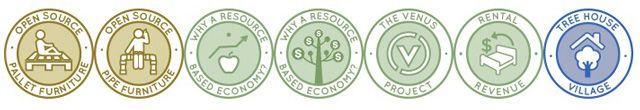 Created 7 new Icons - Click to Visit the Highest Good Economics Page, http://onecommunityglobal.org/highest-good-economics/